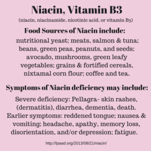 Copy of Food Sources of Vitamin B6 include- fortified cereal, barley, buckwheat, avocados, baked potato with the skin, beef, poultry, salmon, bananas, green leafy vegetables, beans, nuts, sunflower seeds. (2)